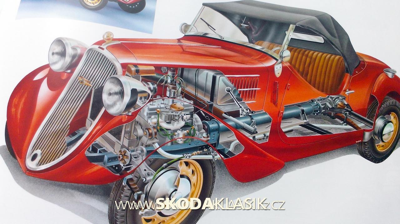 Historie-automobilu-Skoda-08