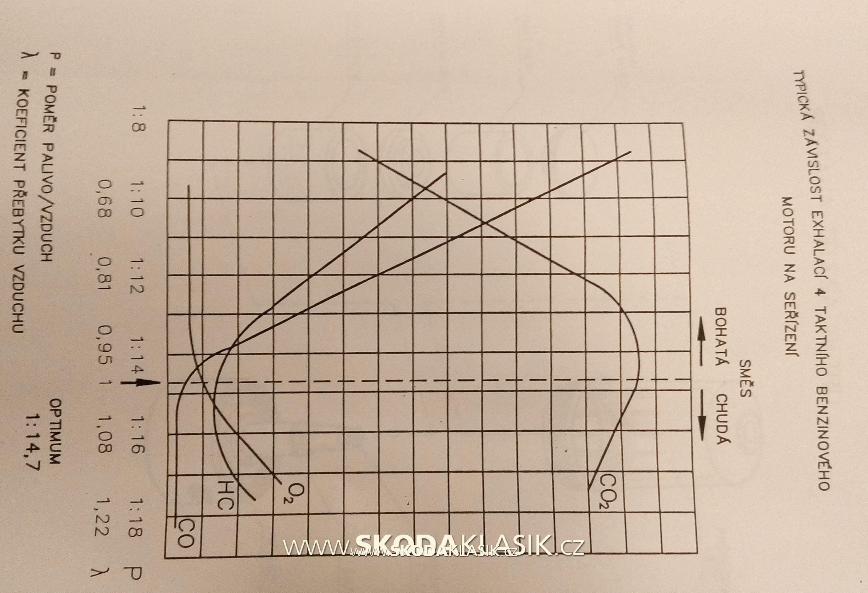 Tabulka-zavislosti-exhalaci-mereni-s-JT 282