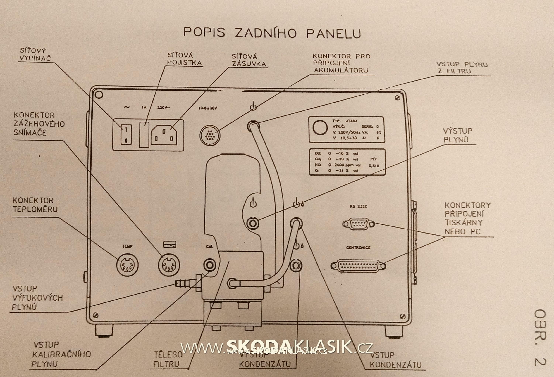 Zadni-panel-pristroje-JT-282-s-popisem