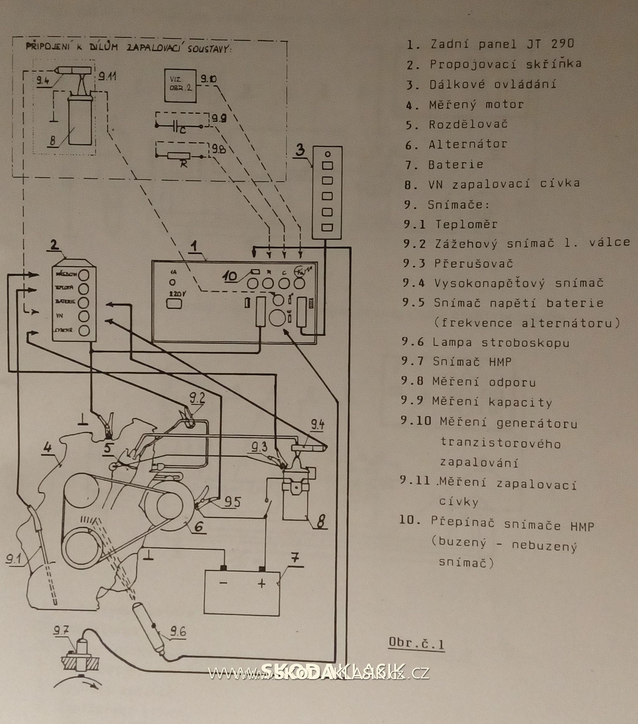 Schema zapojení přístroje